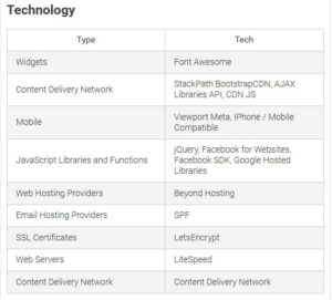AdSpy Technologies